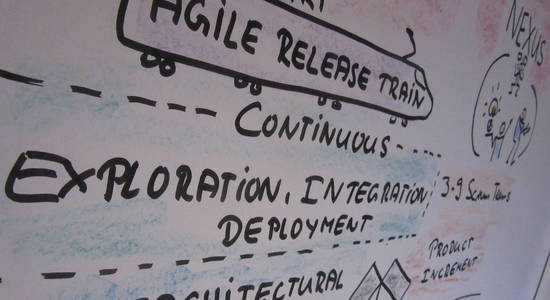 Preview agile methods